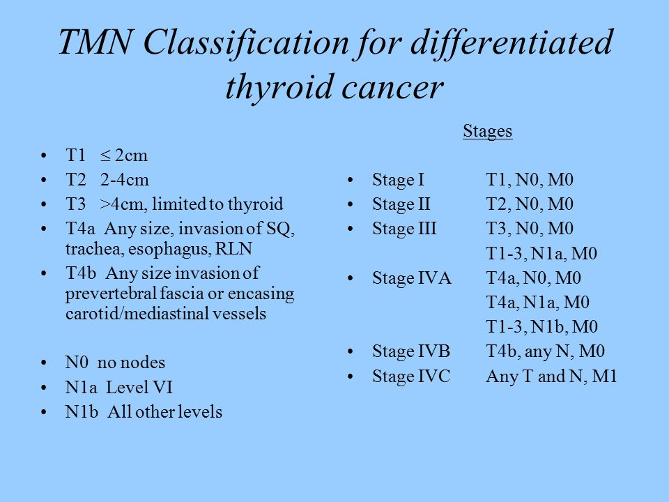 TMN Classification for differentiated thyroid cancer
