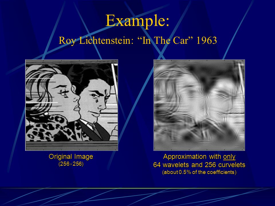 Example: Roy Lichtenstein: In The Car 1963 Approximation with only