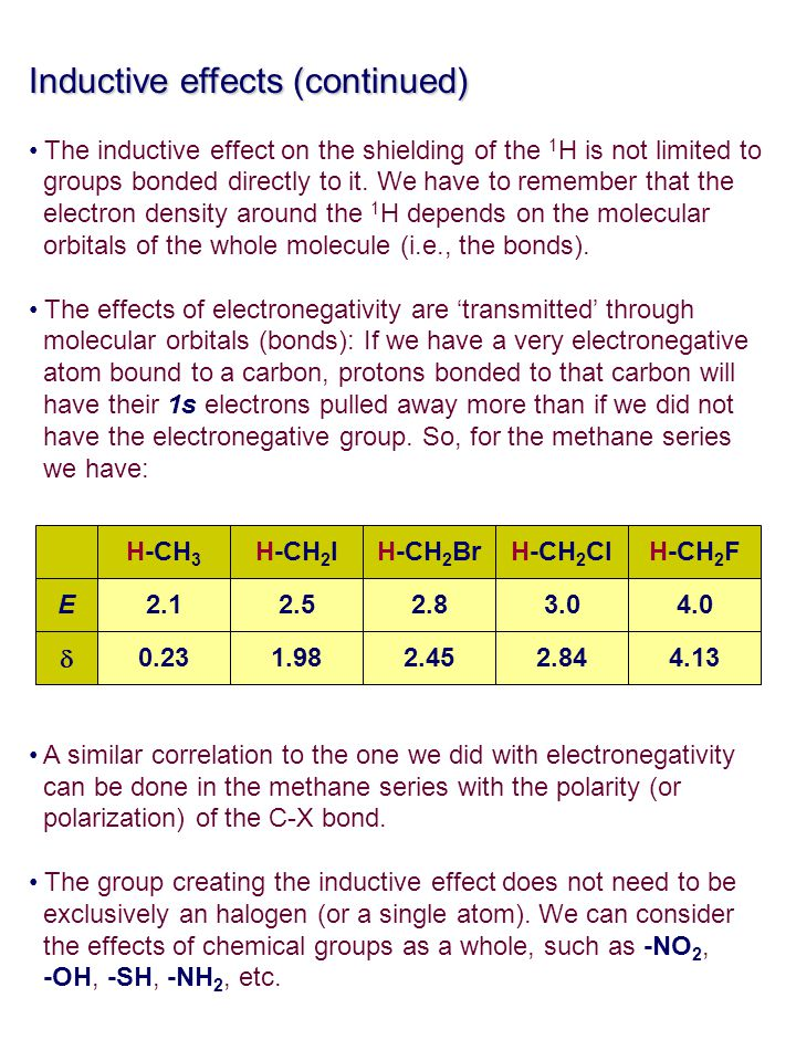Inductive effects (continued)