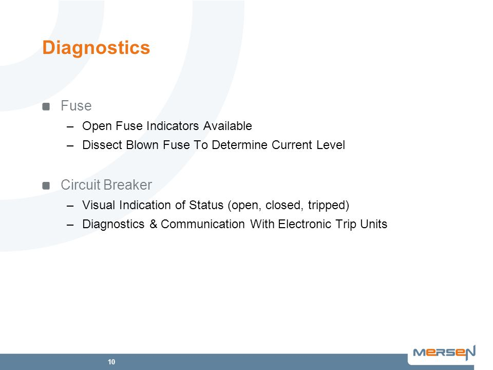 Diagnostics Fuse Circuit Breaker Open Fuse Indicators Available