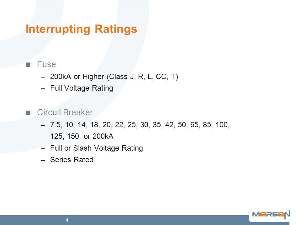 Interrupting Ratings Fuse Circuit Breaker