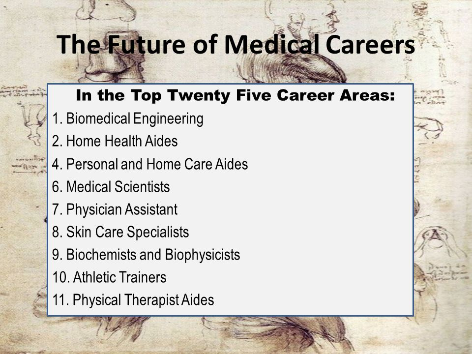 The Future of Medical Careers