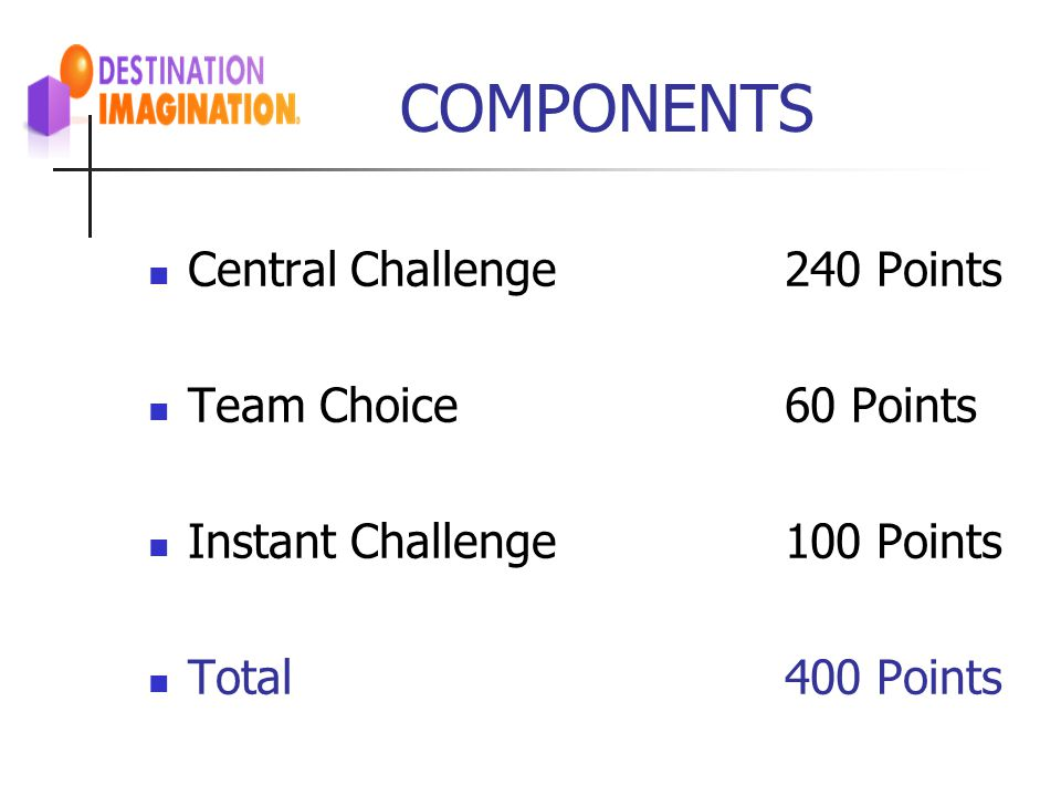 COMPONENTS Central Challenge 240 Points Team Choice 60 Points