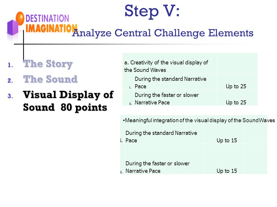 Step V: Analyze Central Challenge Elements