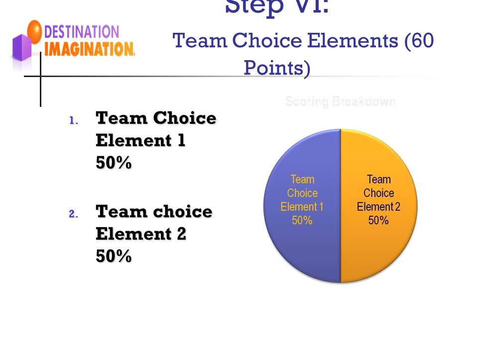 Step VI: Team Choice Elements (60 Points)