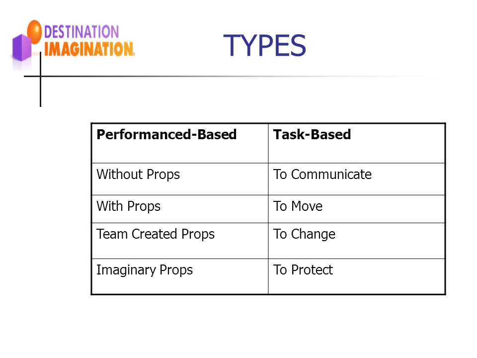 TYPES Performanced-Based Task-Based Without Props To Communicate