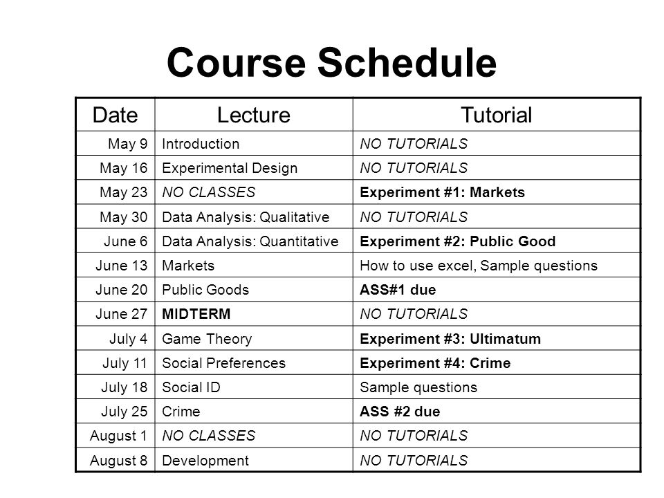Course Schedule Date Lecture Tutorial May 9 Introduction NO TUTORIALS