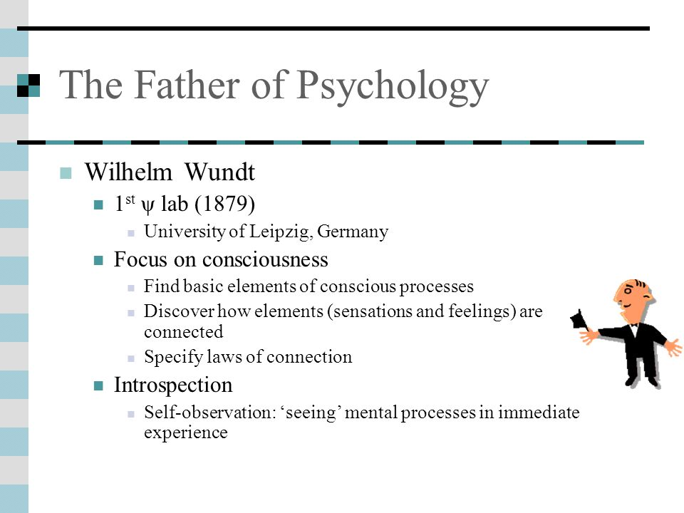 The Father of Psychology