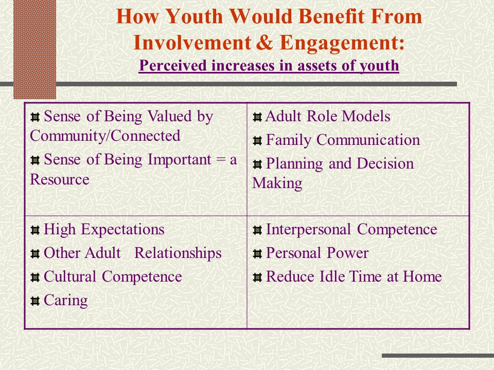 How Youth Would Benefit From Involvement & Engagement: Perceived increases in assets of youth