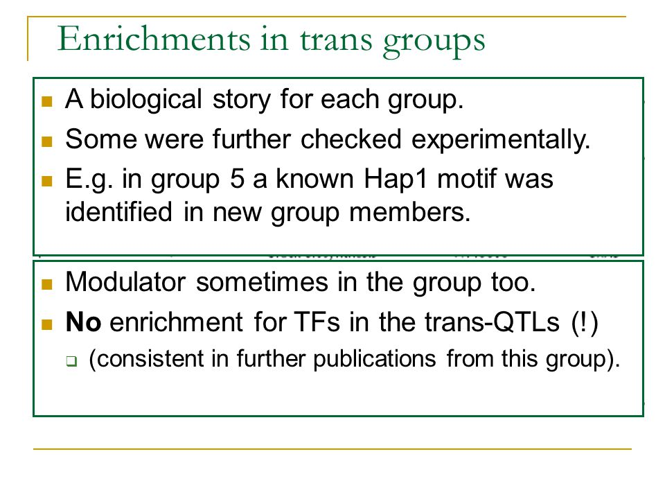 Enrichments in trans groups