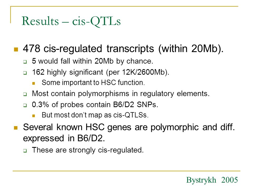 Results – cis-QTLs 478 cis-regulated transcripts (within 20Mb).
