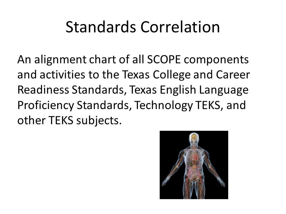 Standards Correlation