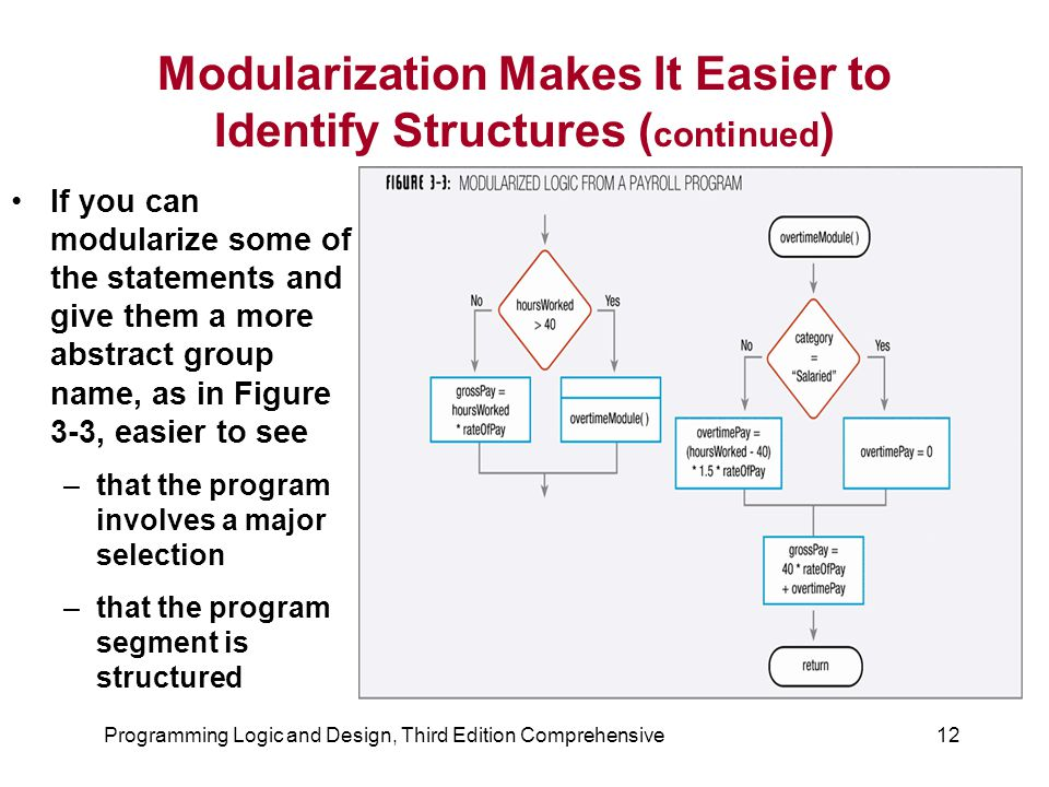 Modularization Makes It Easier to Identify Structures (continued)
