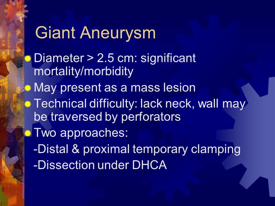 Giant Aneurysm Diameter > 2.5 cm: significant mortality/morbidity