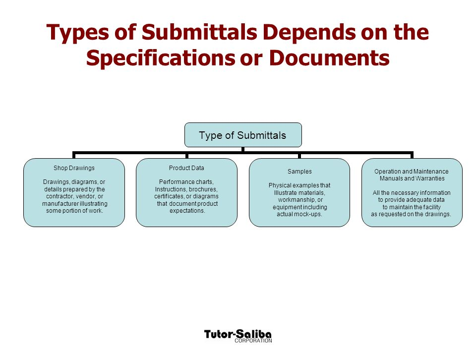 Types of Submittals Depends on the Specifications or Documents