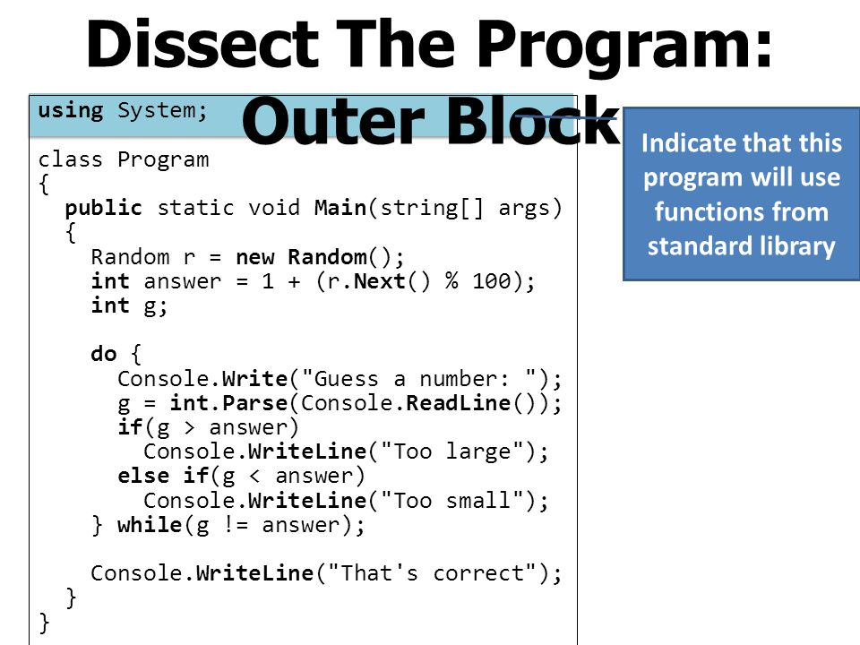 Dissect The Program: Outer Block
