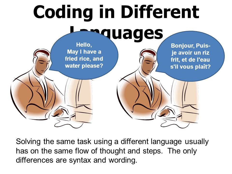 Coding in Different Languages
