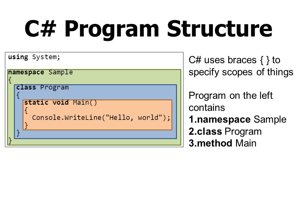 C# Program Structure C# uses braces { } to specify scopes of things