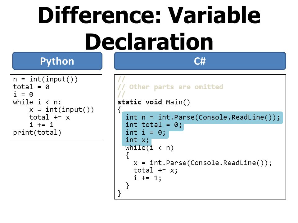 Difference: Variable Declaration