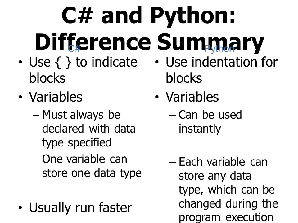 C# and Python: Difference Summary