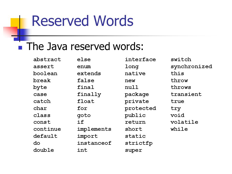 Reserved Words The Java reserved words: abstract assert boolean break