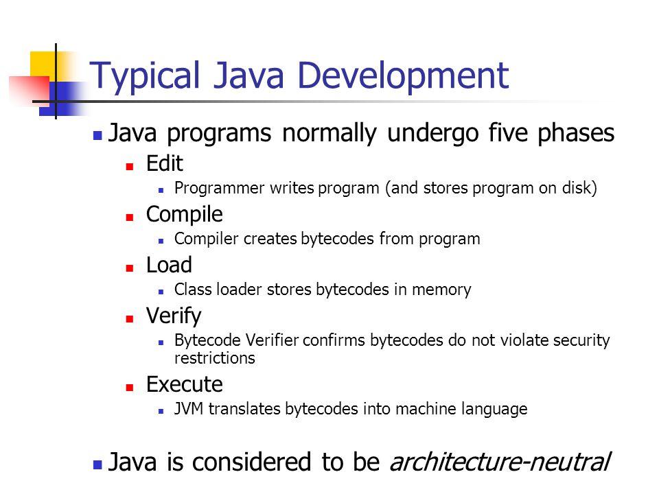 Typical Java Development