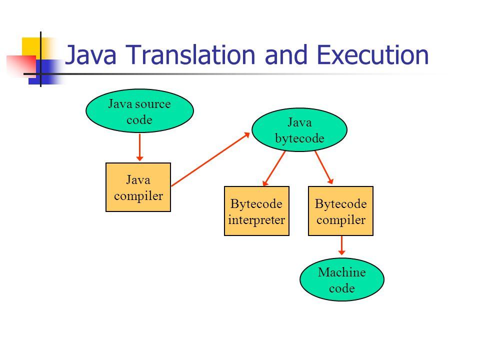 Java Translation and Execution