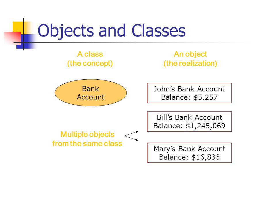 Objects and Classes A class An object (the concept) (the realization)