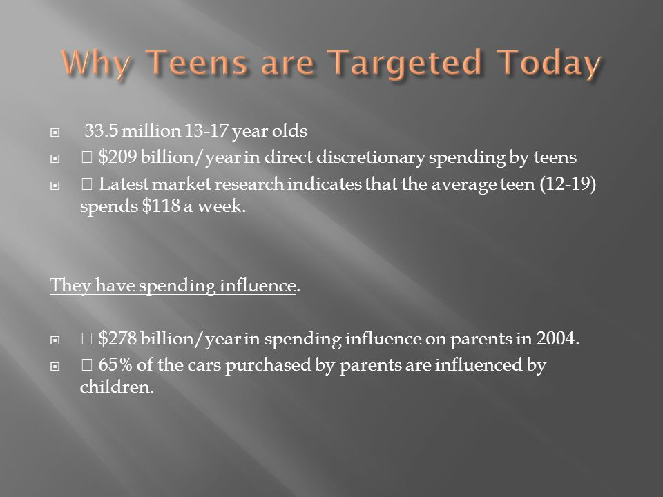 Why Teens are Targeted Today