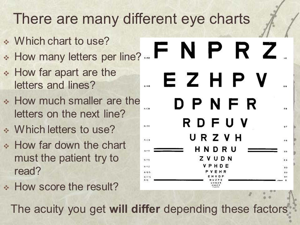 There are many different eye charts