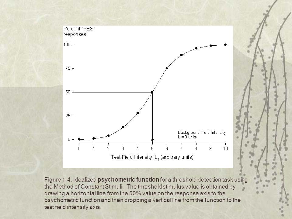 Figure 1-4.