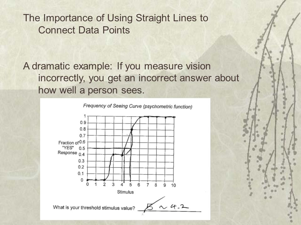 The Importance of Using Straight Lines to Connect Data Points