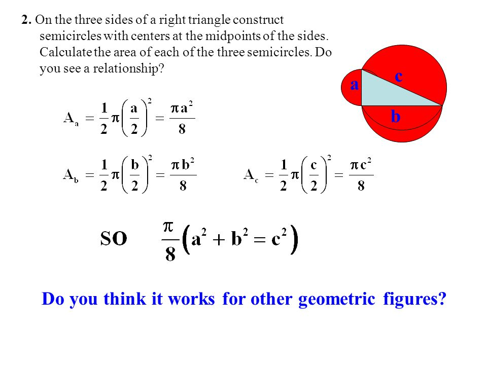 Do you think it works for other geometric figures