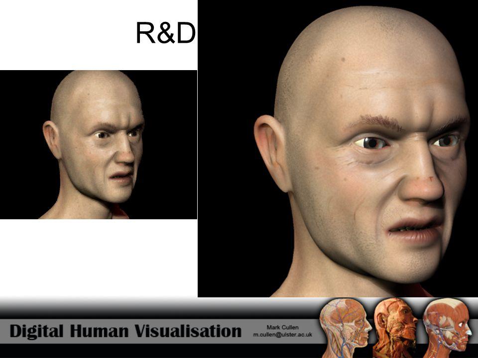 R&D- The Head