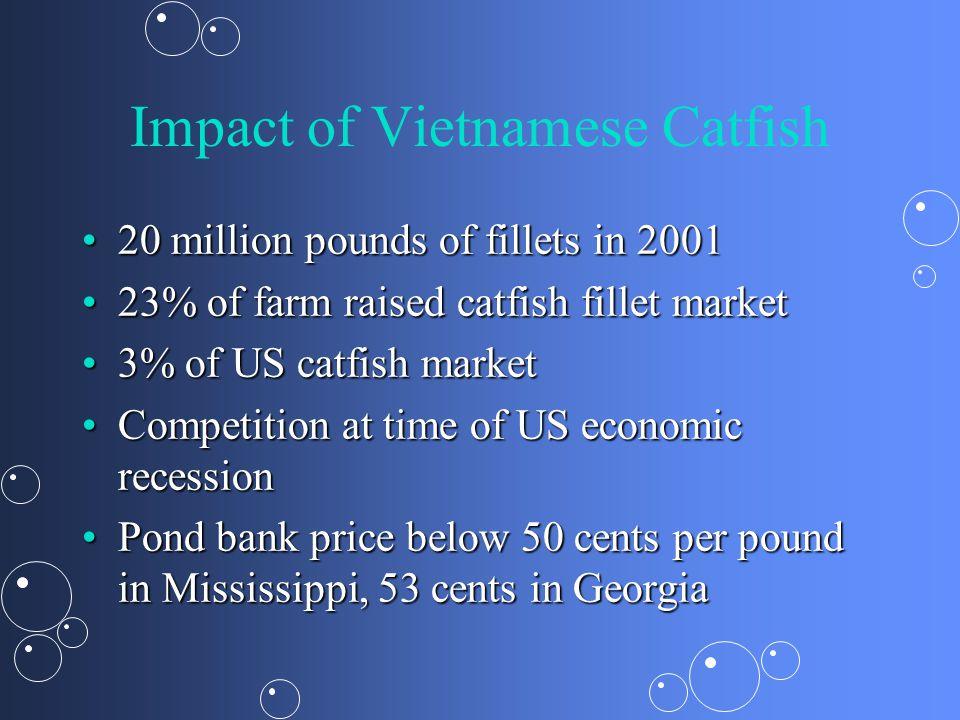 Impact of Vietnamese Catfish