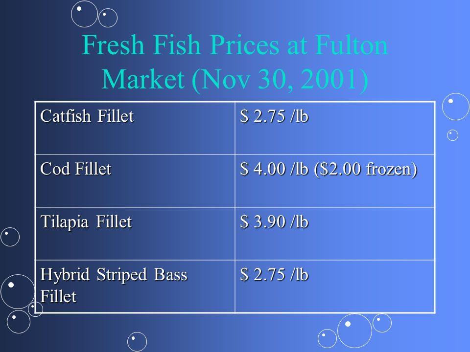 Innovations and georgia aquaculture ppt video online for Fish market prices