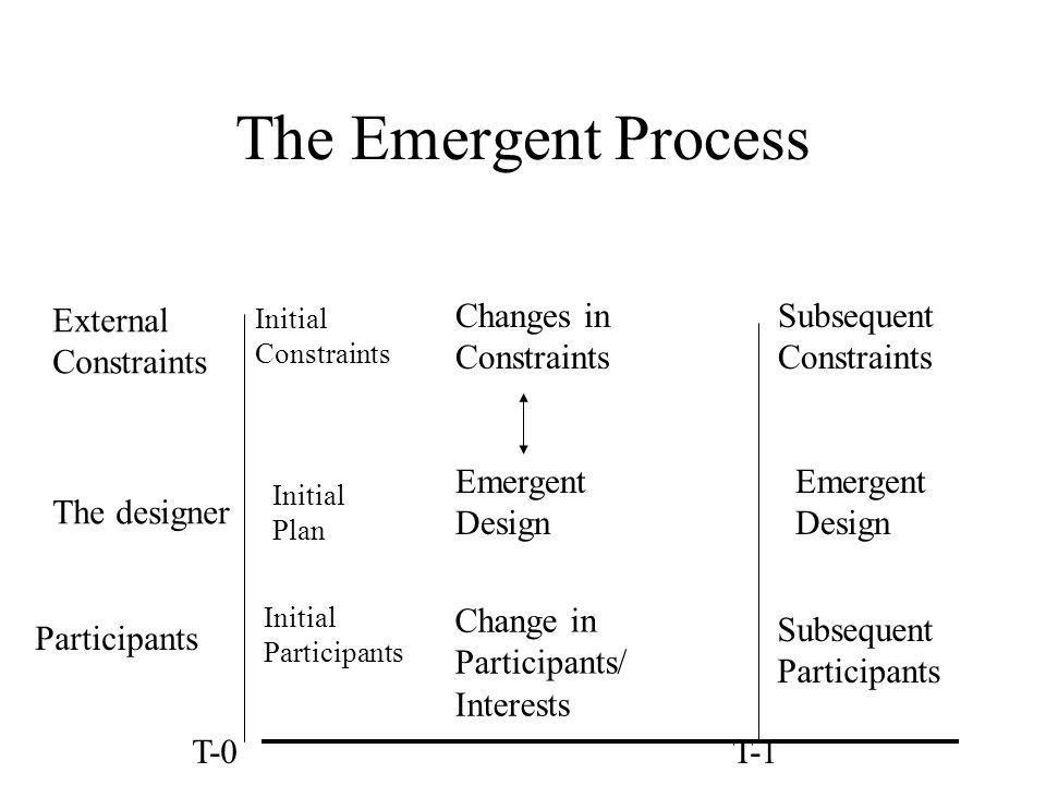 The Emergent Process External Constraints Changes in Constraints
