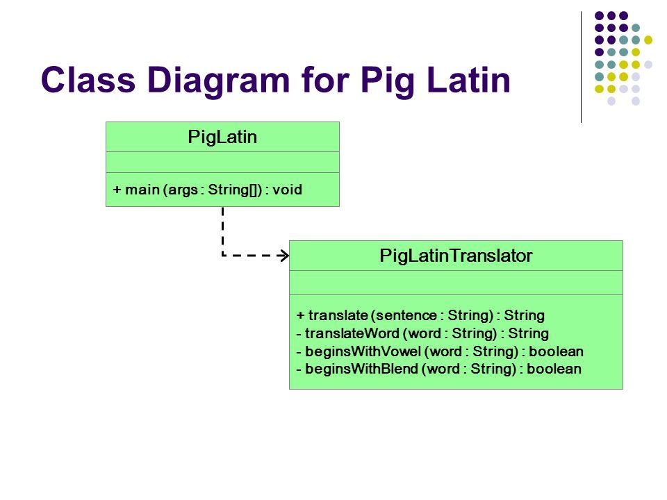 Class Diagram for Pig Latin