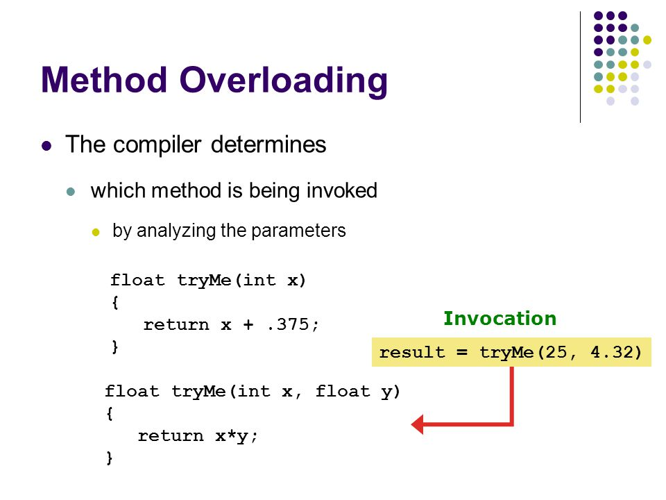 Method Overloading The compiler determines