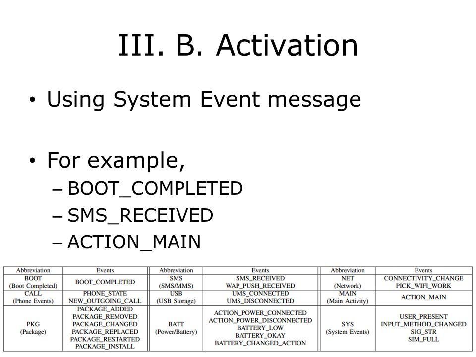 III. B. Activation Using System Event message For example,