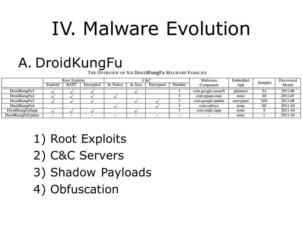 IV. Malware Evolution DroidKungFu Root Exploits C&C Servers