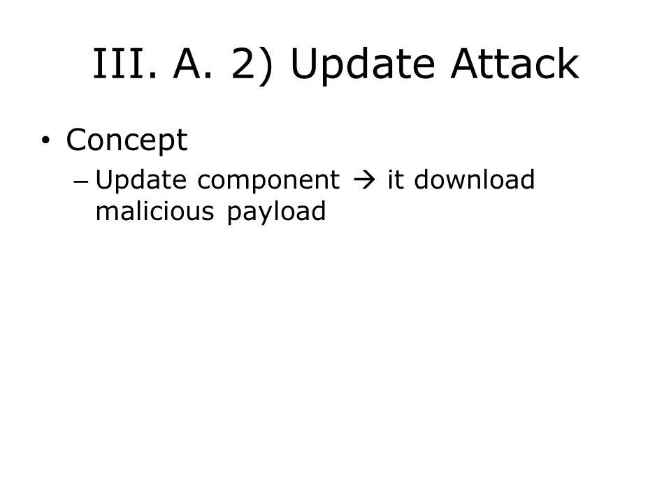 III. A. 2) Update Attack Concept