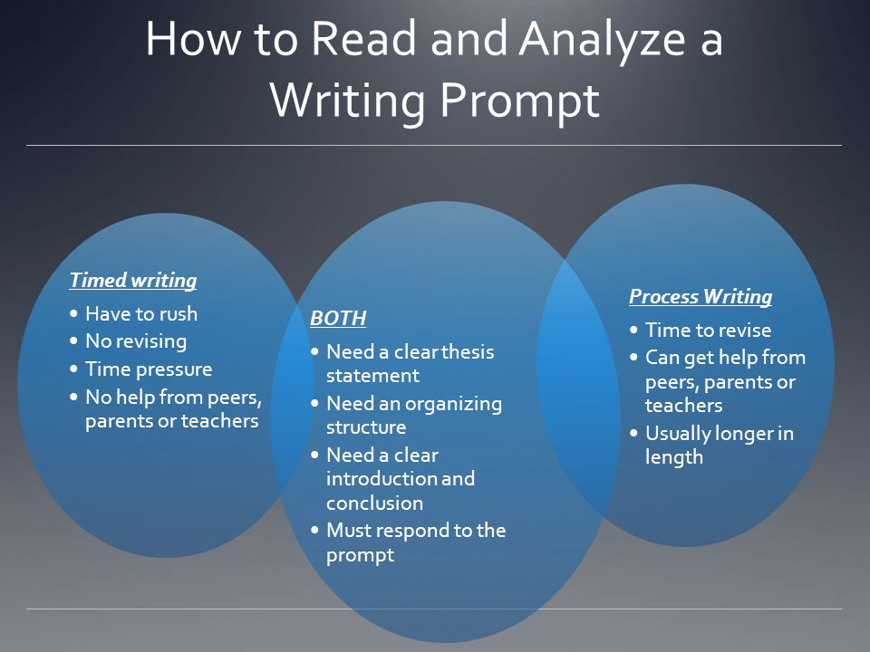 How to Read and Analyze a Writing Prompt
