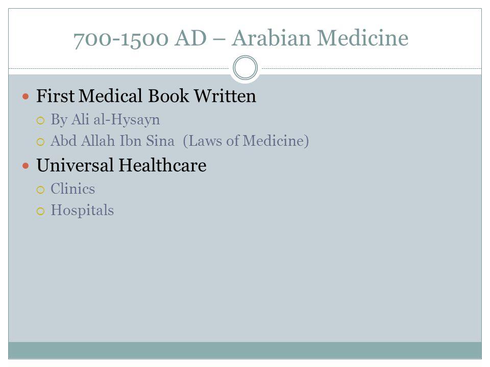 700-1500 AD – Arabian Medicine First Medical Book Written