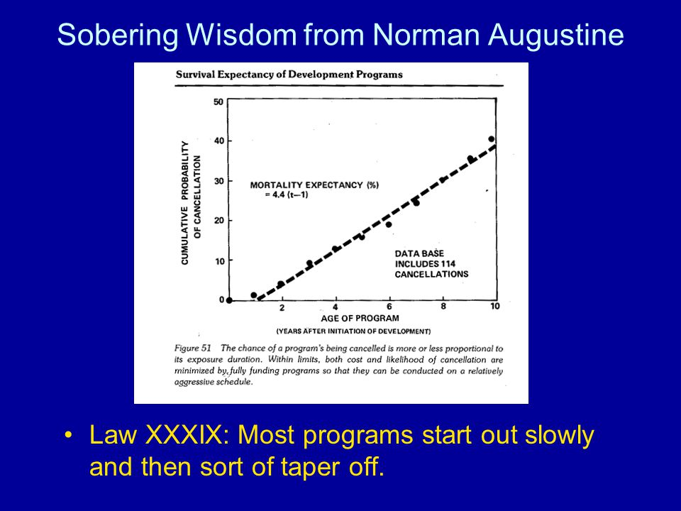 Sobering Wisdom from Norman Augustine