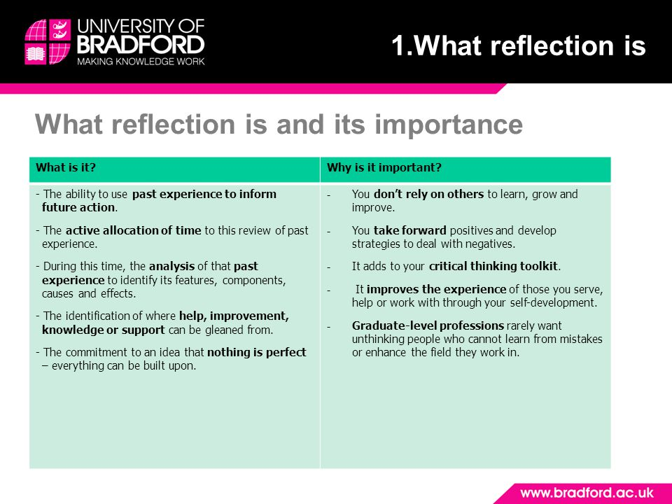 What reflection is and its importance