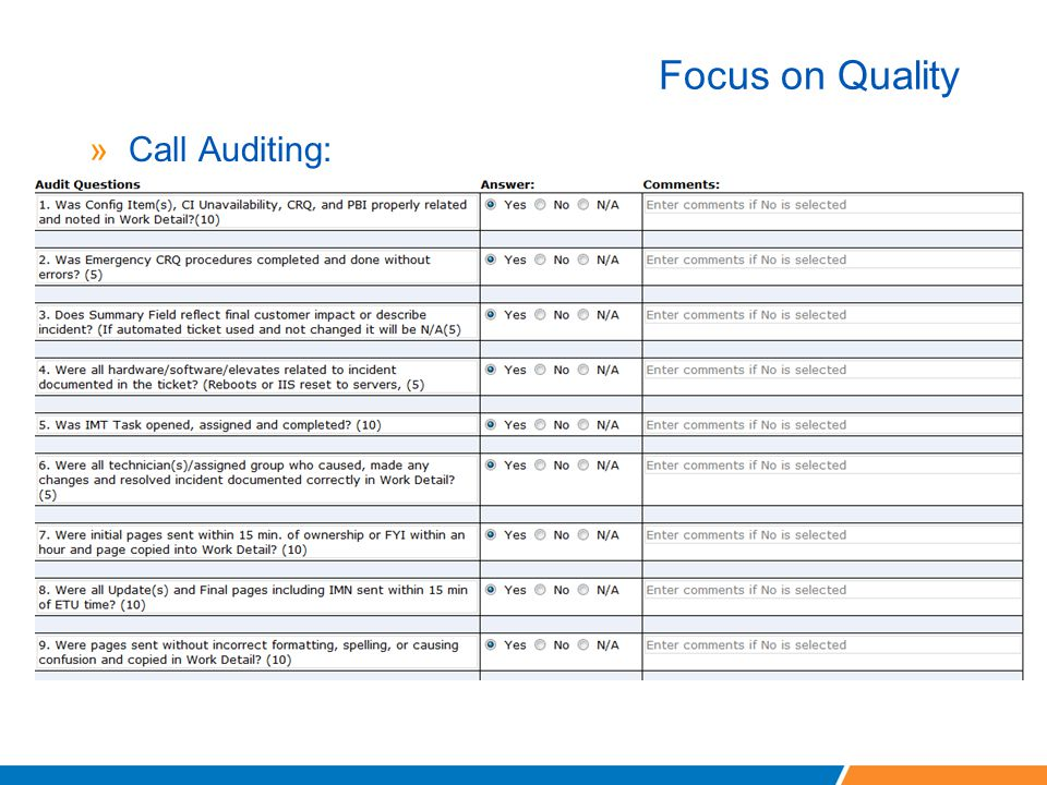 Focus on Quality Call Auditing: