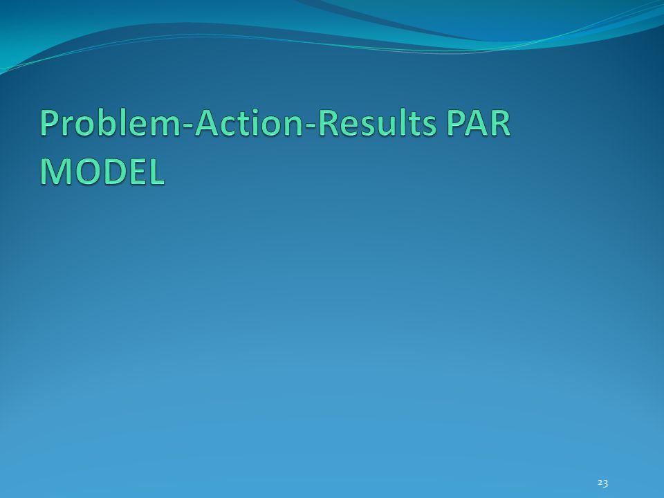 Problem-Action-Results PAR MODEL