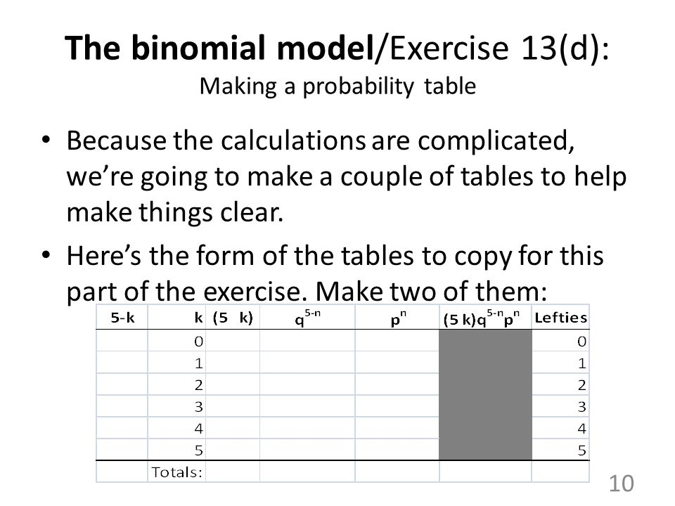 The binomial model/Exercise 13(d): Making a probability table