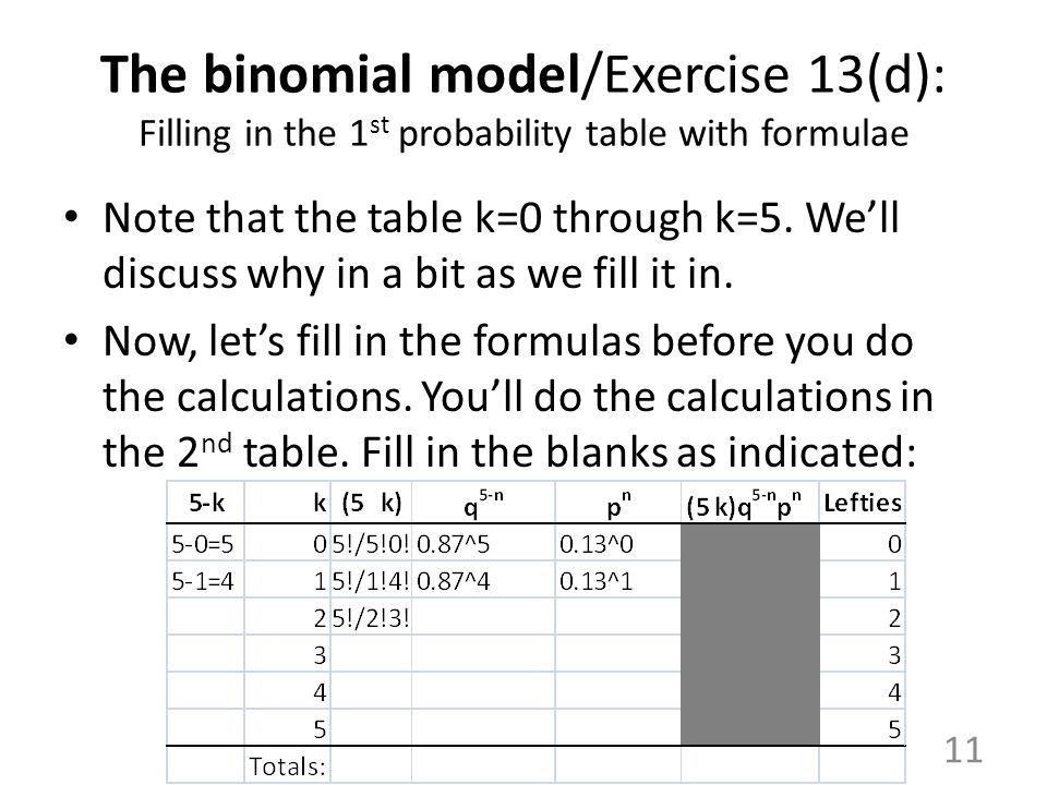 The binomial model/Exercise 13(d): Filling in the 1st probability table with formulae